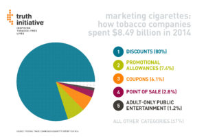 cigarette-marketing-pie-chart